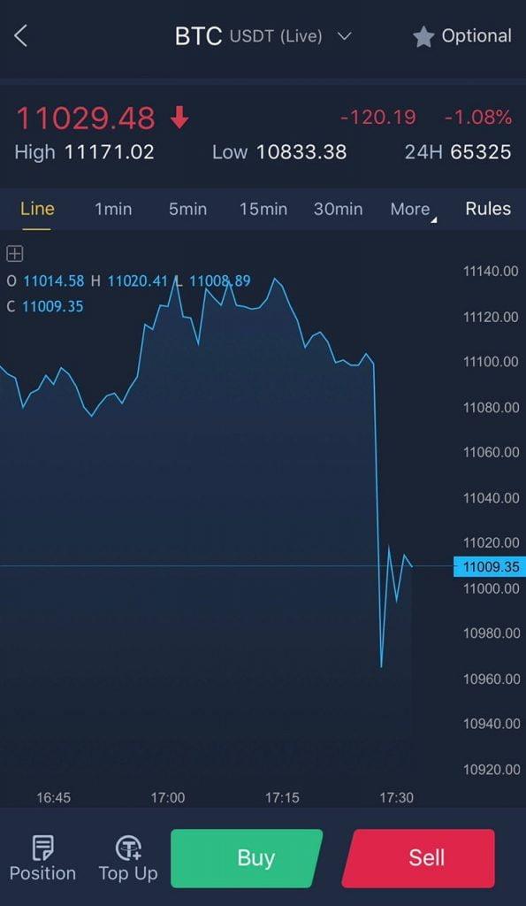 interface trading platform bityard