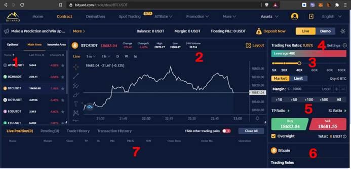 cara trading futures di bityard